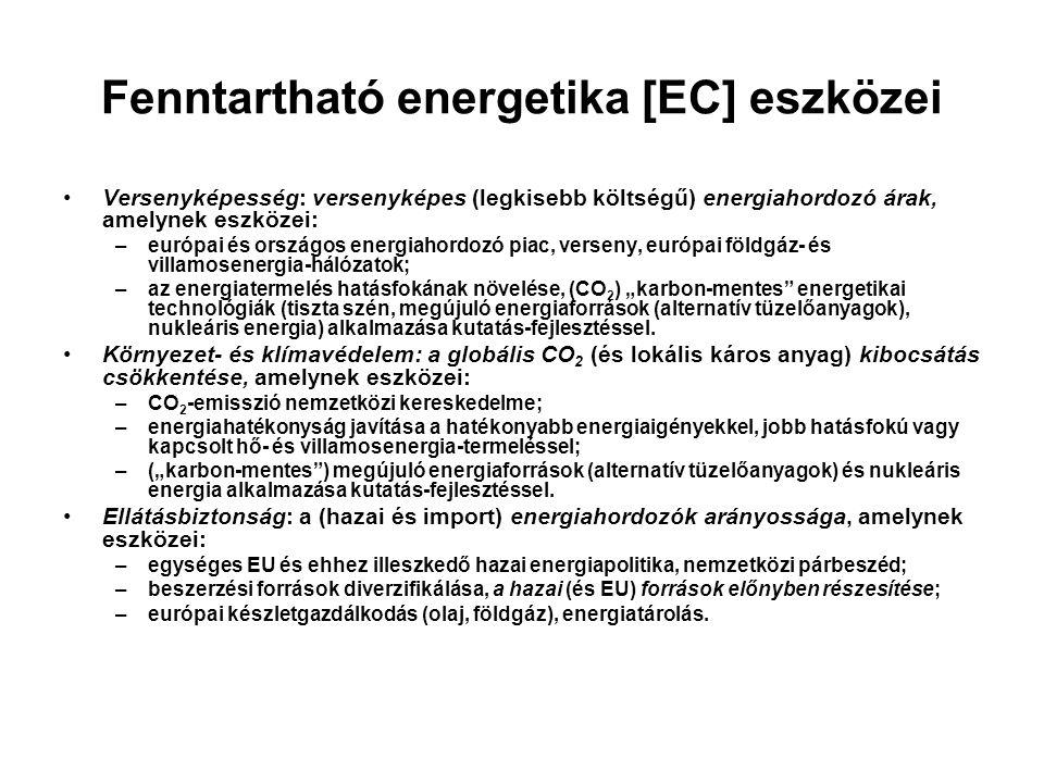 Fenntartható energetika [EC] eszközei